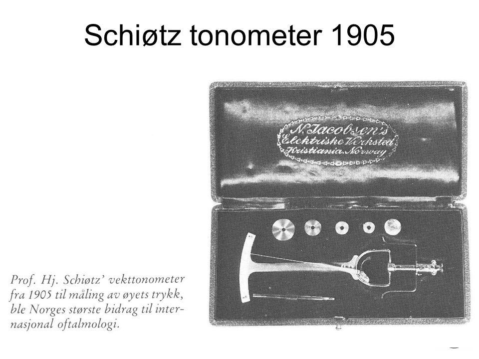Schiøtz tonometer 1905