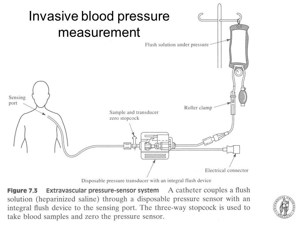 Invasive blood pressure measurement