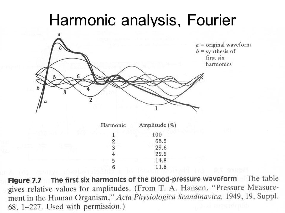 Harmonic analysis, Fourier
