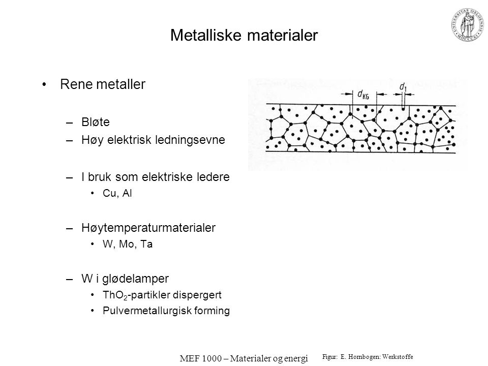 Metalliske materialer