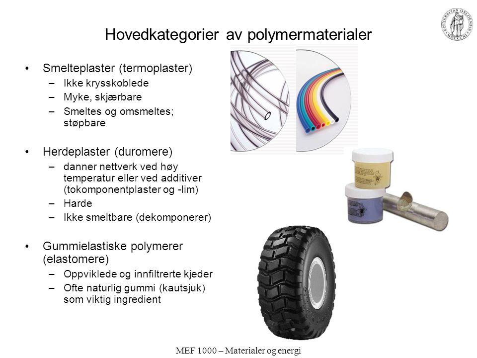Hovedkategorier av polymermaterialer