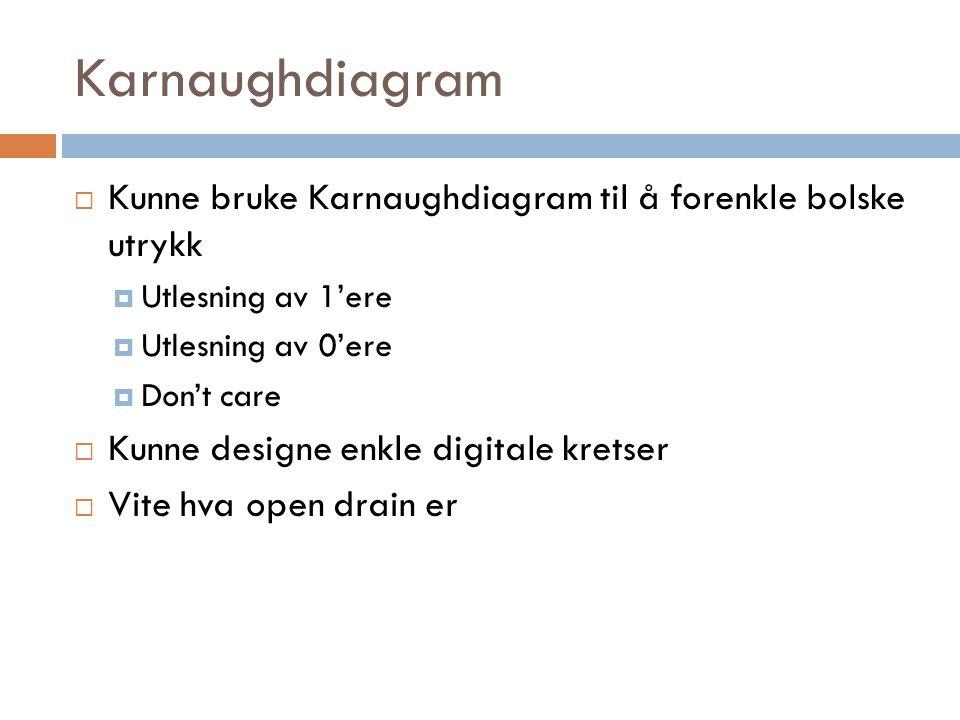 Karnaughdiagram Kunne bruke Karnaughdiagram til å forenkle bolske utrykk. Utlesning av 1'ere. Utlesning av 0'ere.