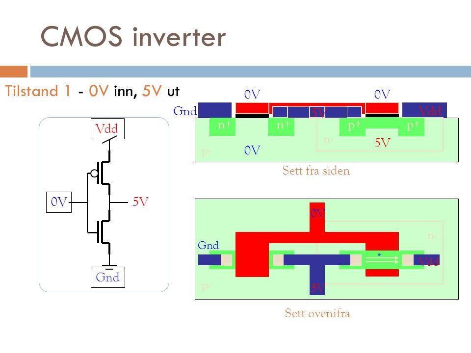 CMOS inverter Tilstand 1 - 0V inn, 5V ut 0V 0V Gnd 5V Vdd n+ n+ p+ p+