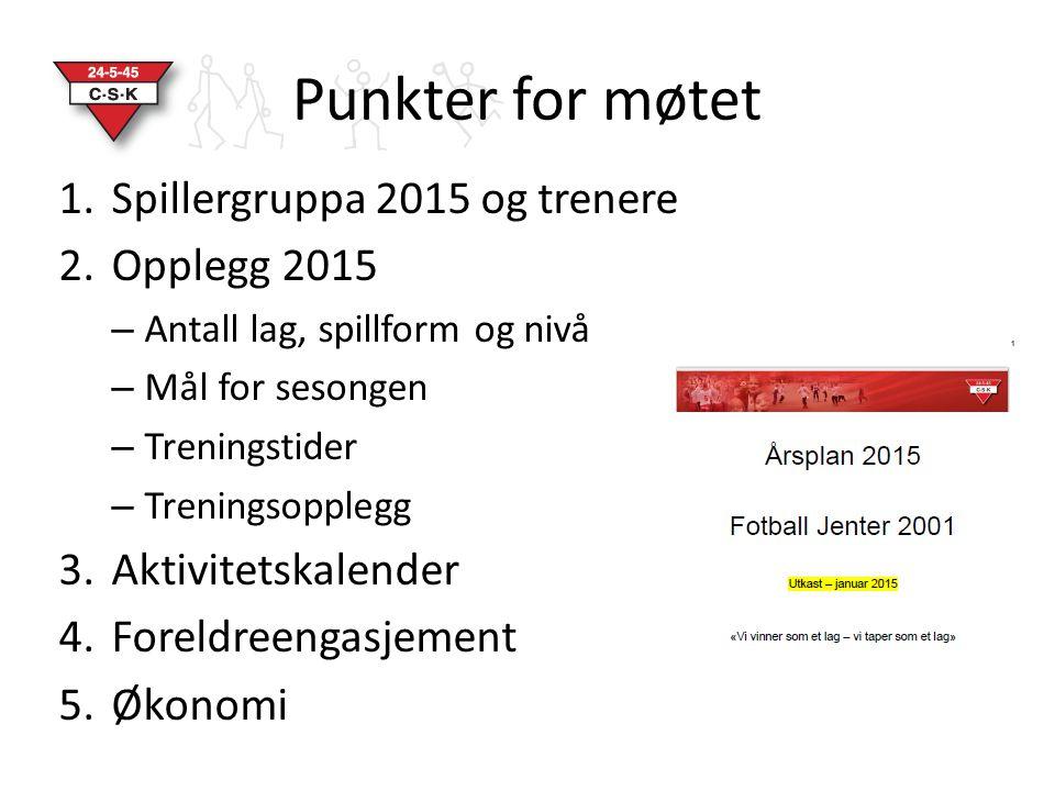 Punkter for møtet Spillergruppa 2015 og trenere Opplegg 2015