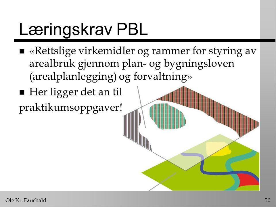 Læringskrav PBL «Rettslige virkemidler og rammer for styring av arealbruk gjennom plan- og bygningsloven (arealplanlegging) og forvaltning»