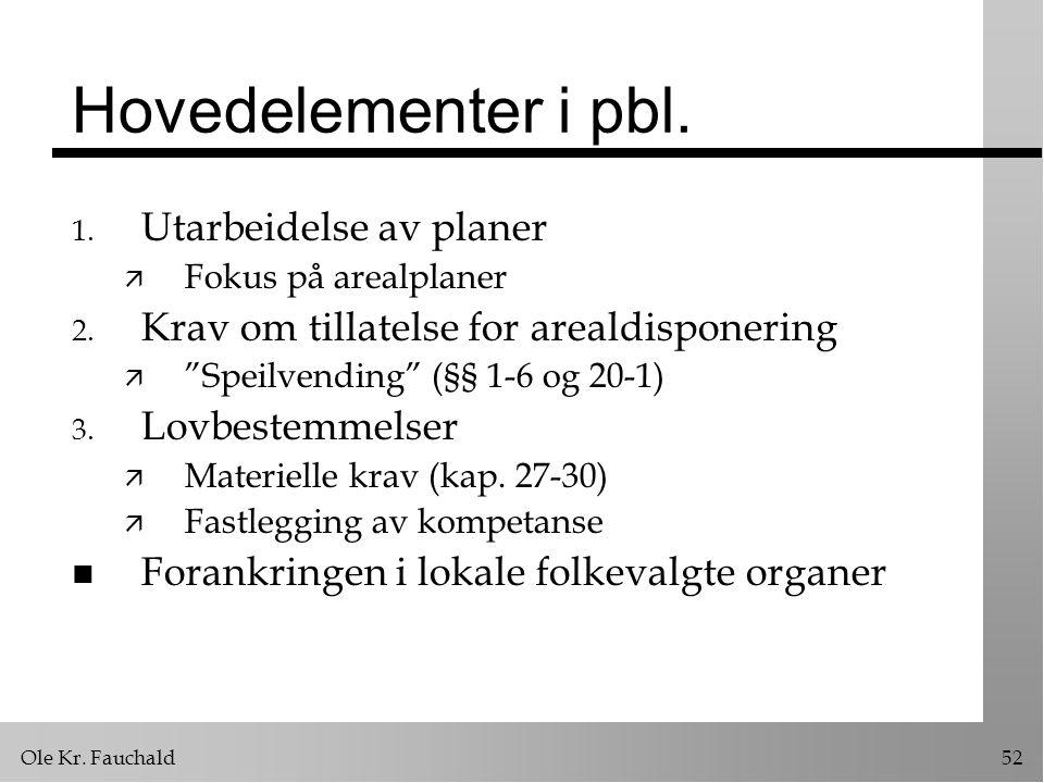 Hovedelementer i pbl. Utarbeidelse av planer