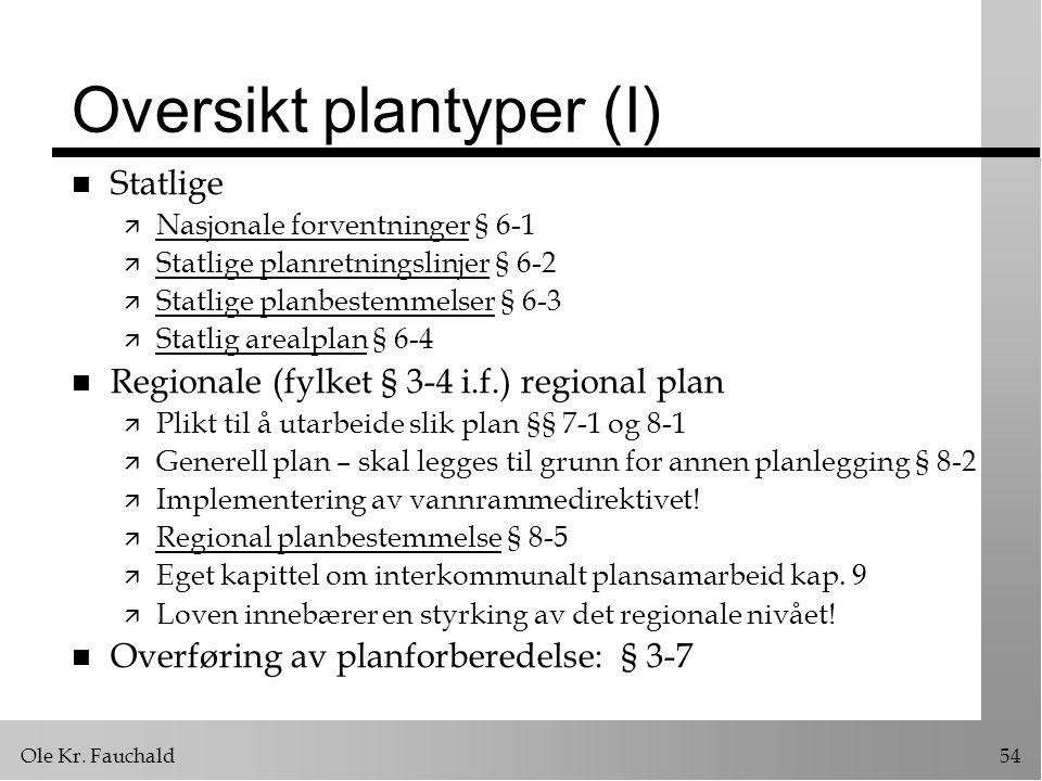 Oversikt plantyper (I)