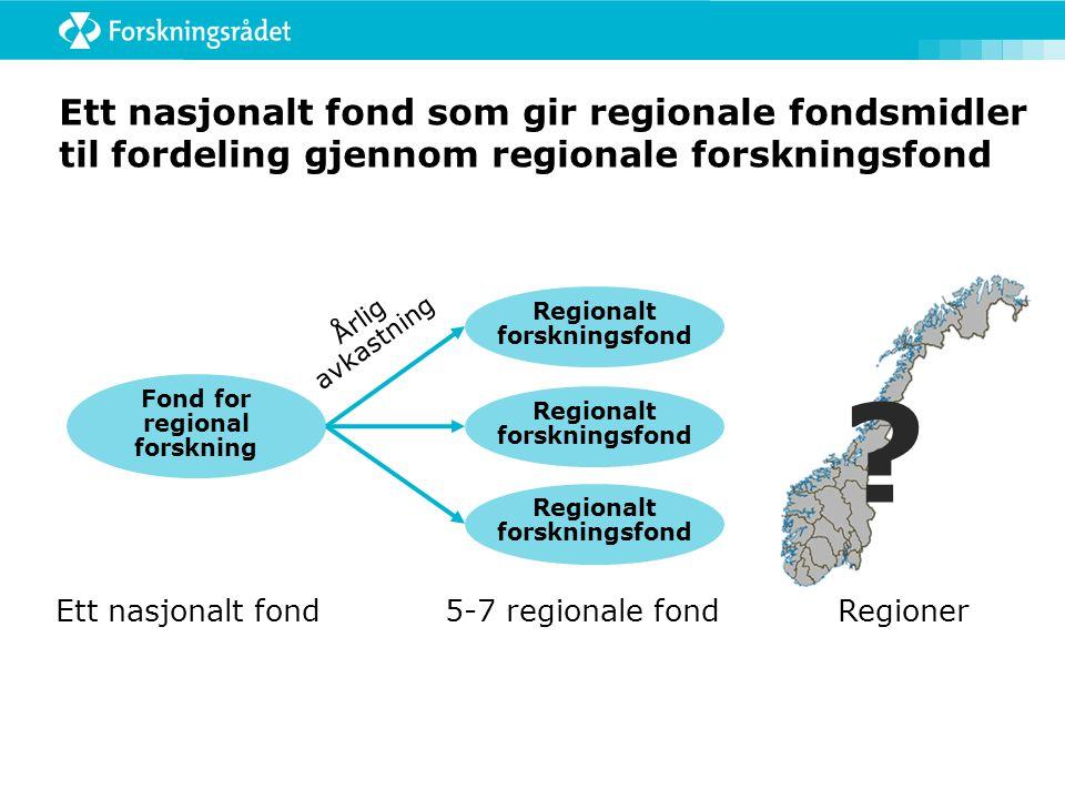 Ett nasjonalt fond som gir regionale fondsmidler til fordeling gjennom regionale forskningsfond