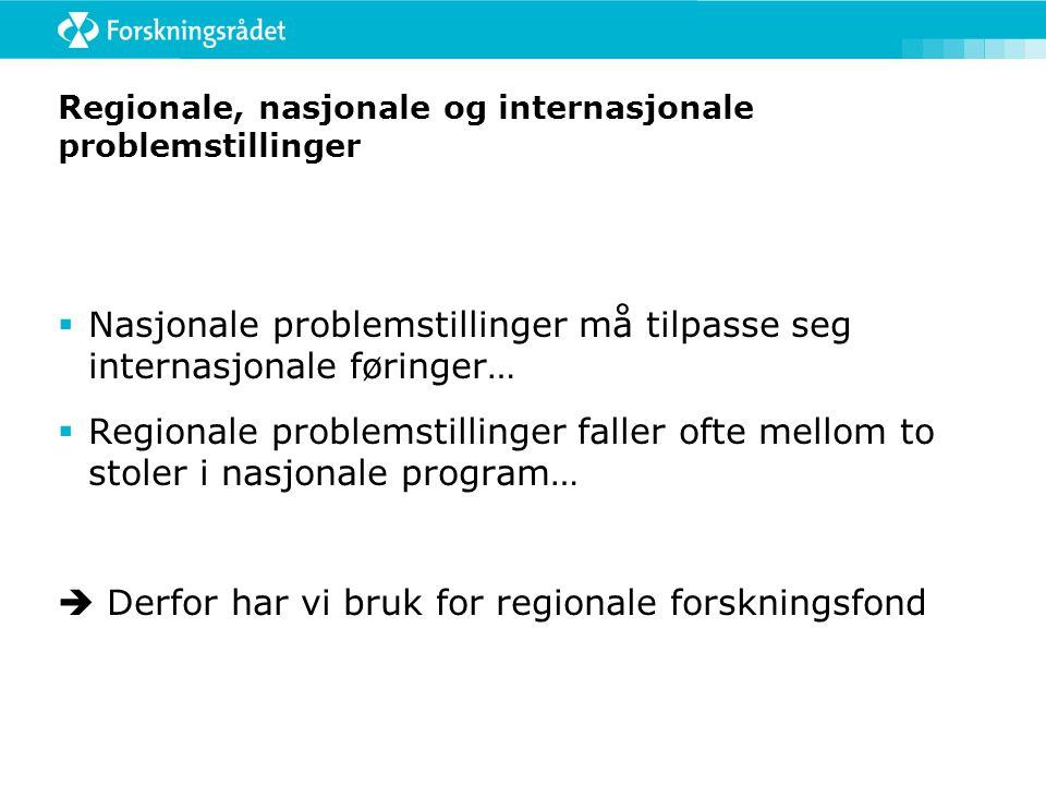 Regionale, nasjonale og internasjonale problemstillinger