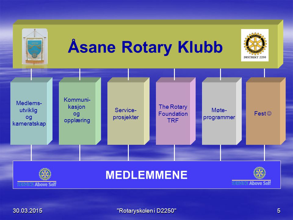Åsane Rotary Klubb MEDLEMMENE Medlems- utviklig og kameratskap