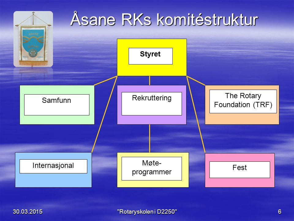 Åsane RKs komitéstruktur