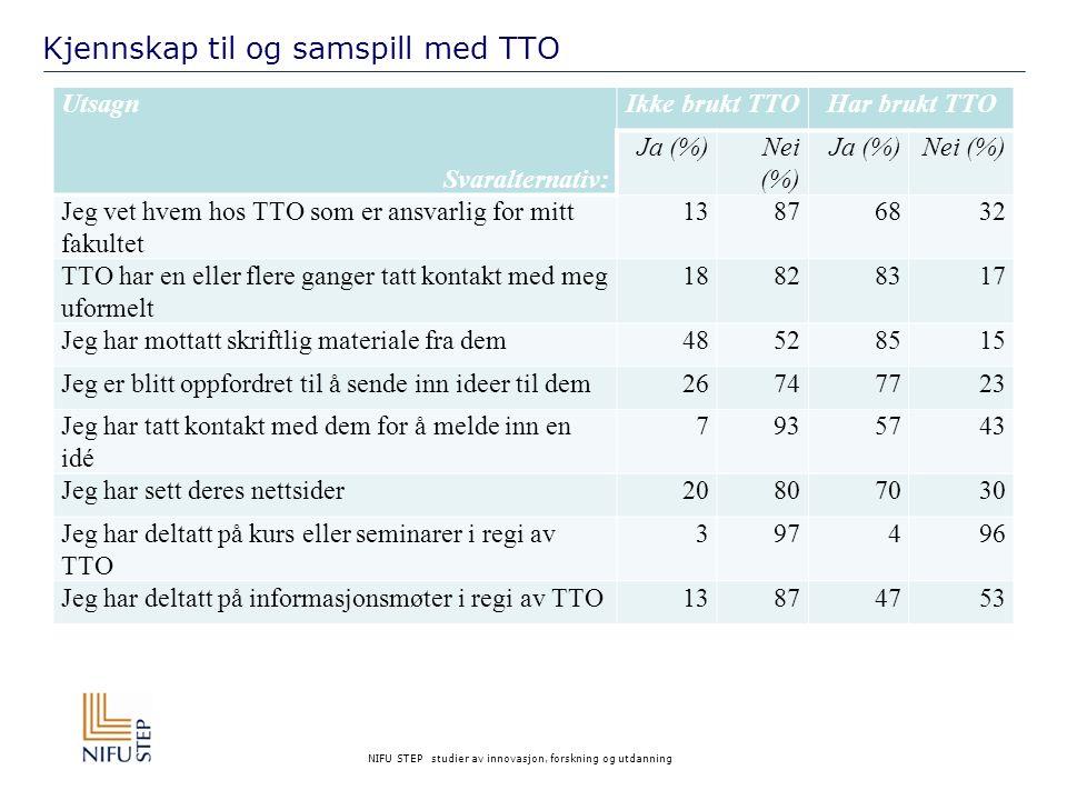 Kjennskap til og samspill med TTO