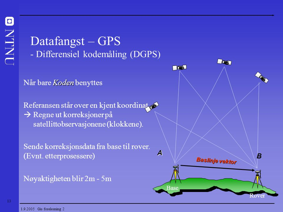 Datafangst – GPS - Differensiel kodemåling (DGPS)