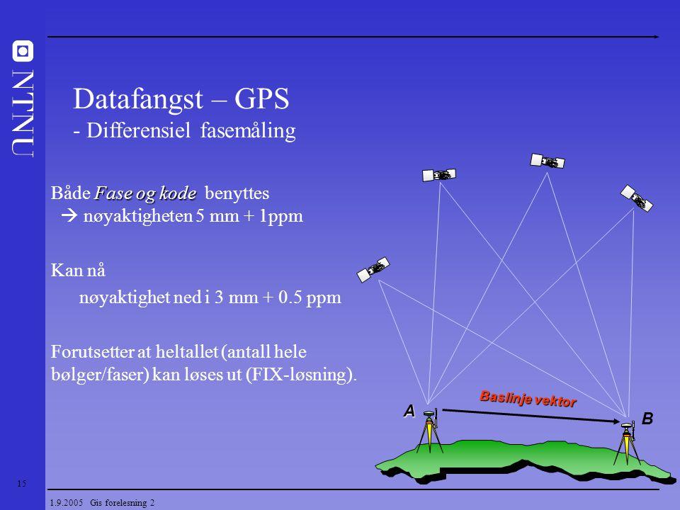 Datafangst – GPS - Differensiel fasemåling