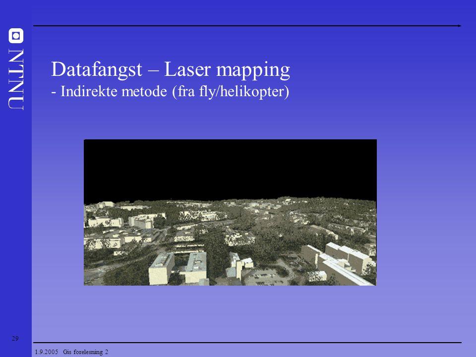 Datafangst – Laser mapping - Indirekte metode (fra fly/helikopter)