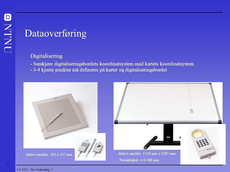Dataoverføring Digitalisering
