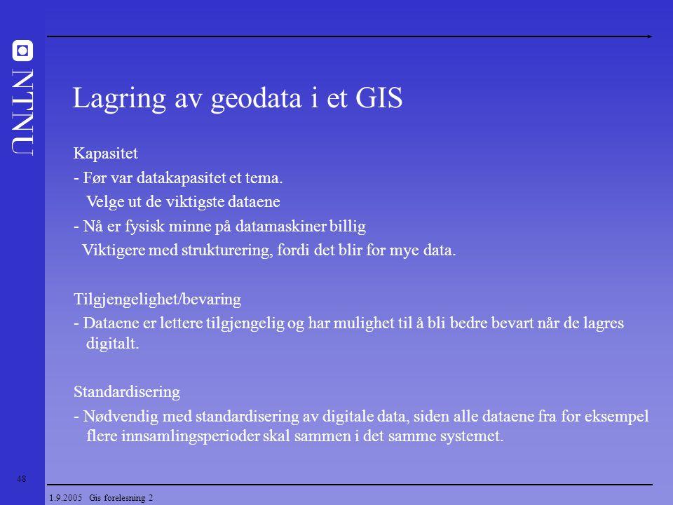 Lagring av geodata i et GIS
