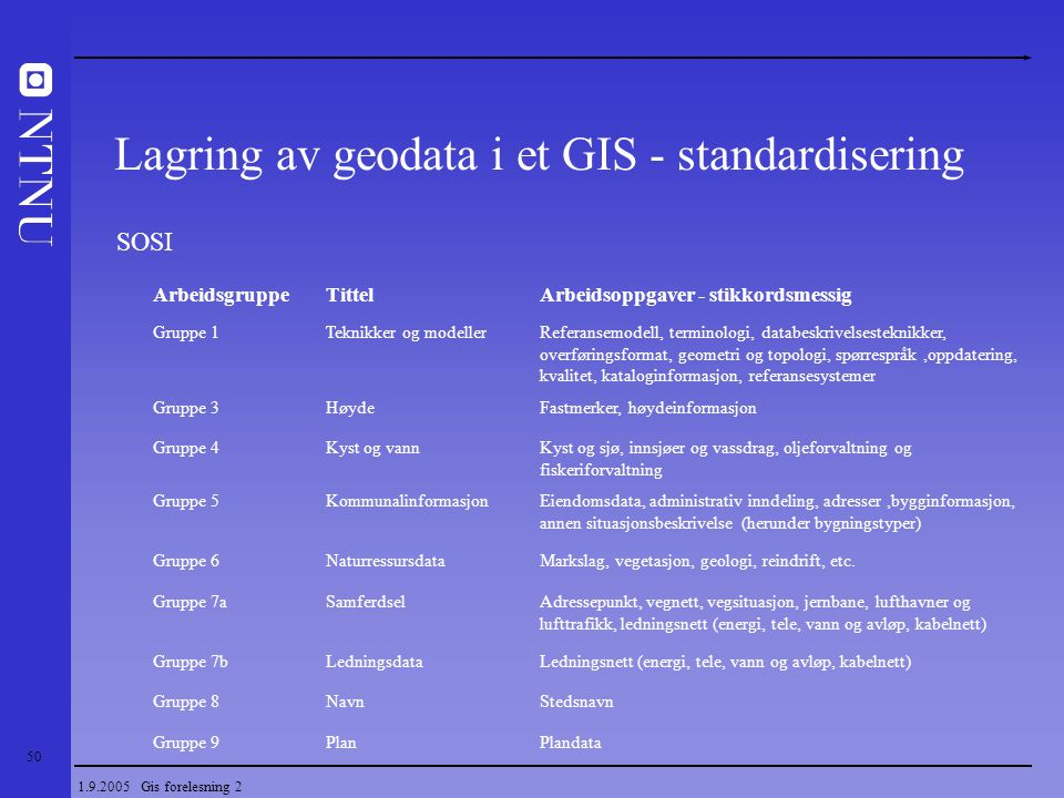 Lagring av geodata i et GIS - standardisering
