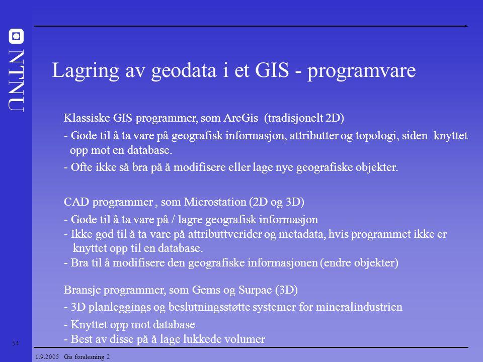 Lagring av geodata i et GIS - programvare