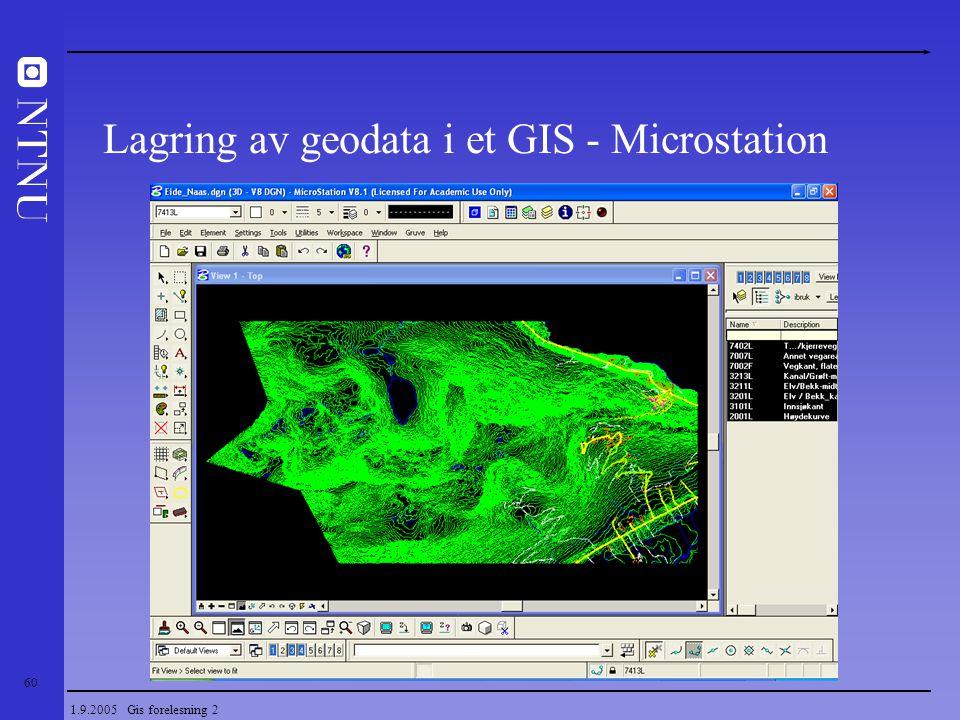 Lagring av geodata i et GIS - Microstation