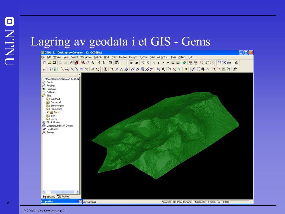Lagring av geodata i et GIS - Gems