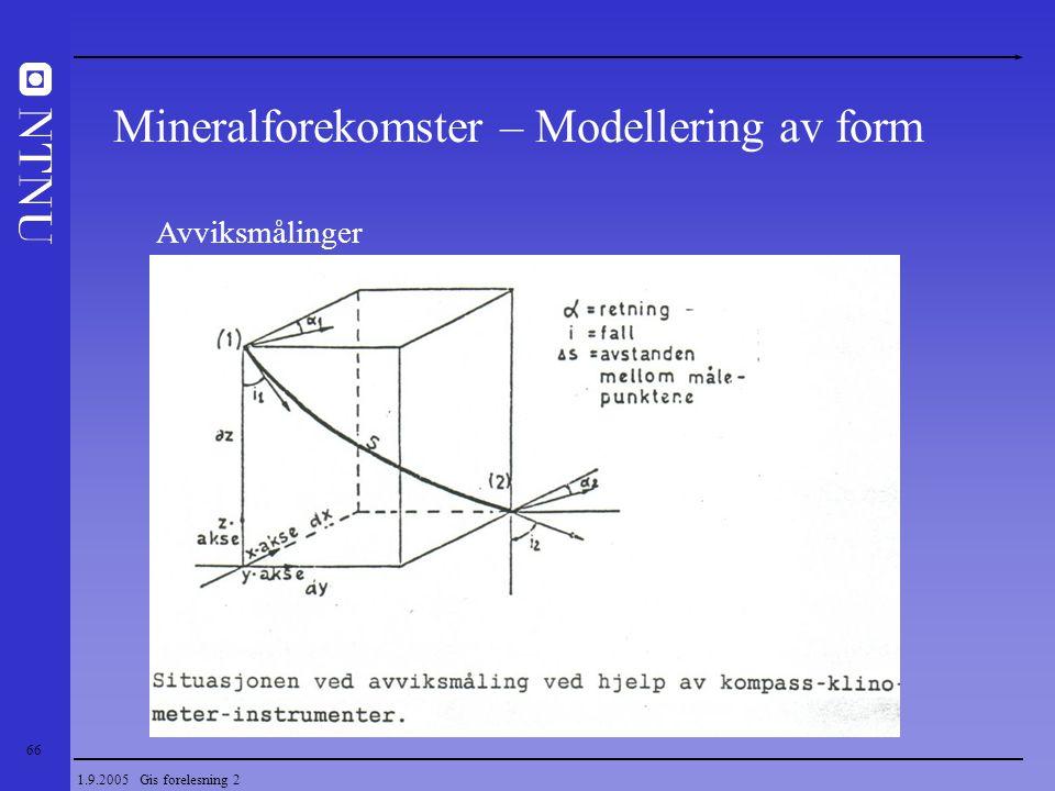 Mineralforekomster – Modellering av form