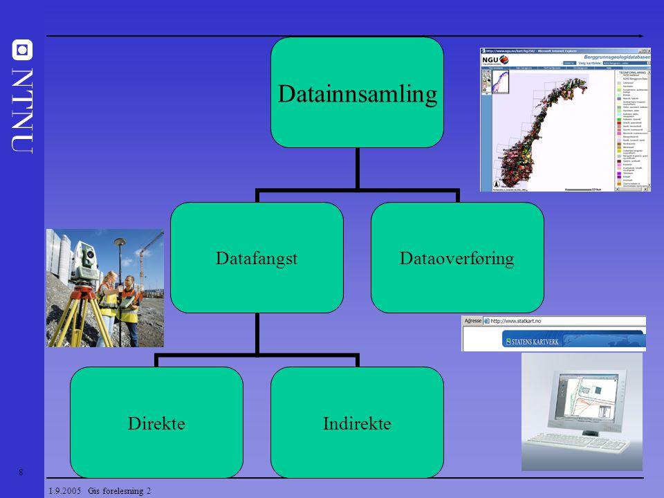 1.9.2005 Gis forelesning 2