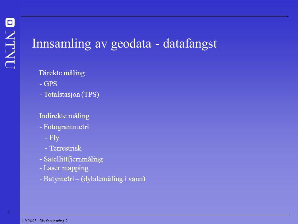 Innsamling av geodata - datafangst