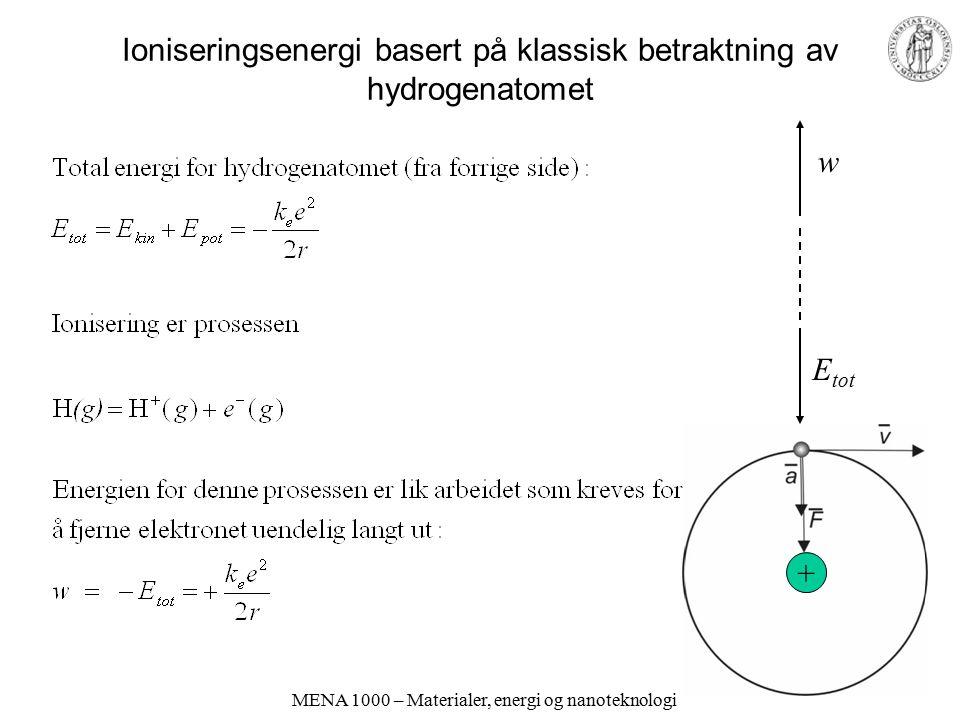 Ioniseringsenergi basert på klassisk betraktning av hydrogenatomet