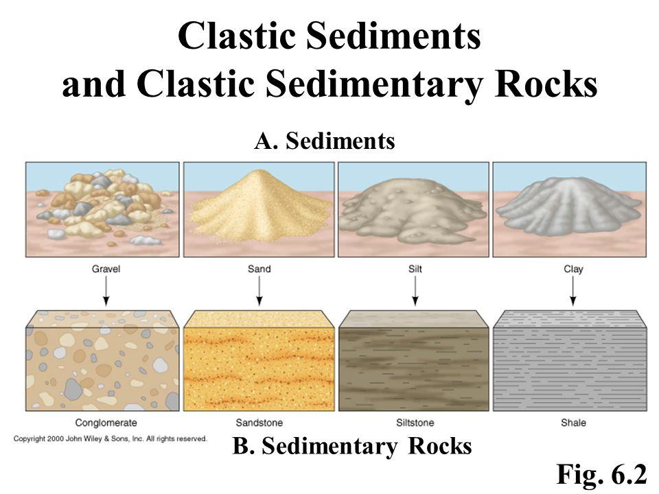 Clastic Sediments and Clastic Sedimentary Rocks