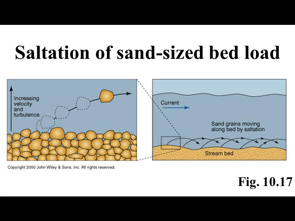 Saltation of sand-sized bed load