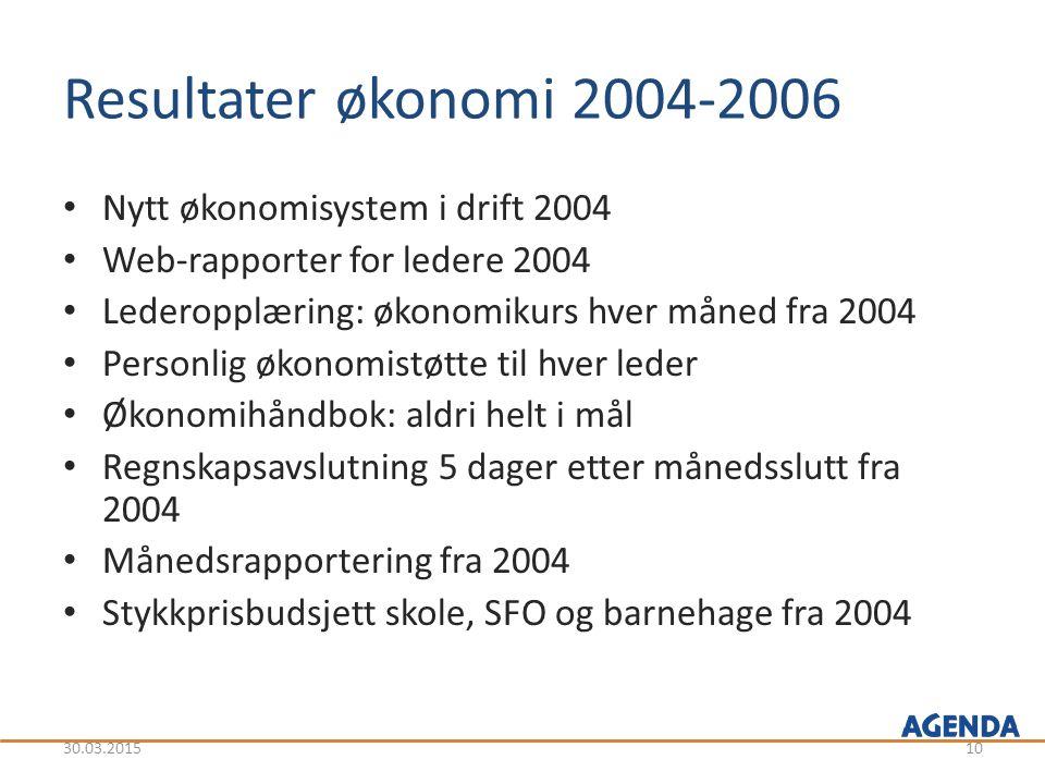 Resultater økonomi 2004-2006 Nytt økonomisystem i drift 2004