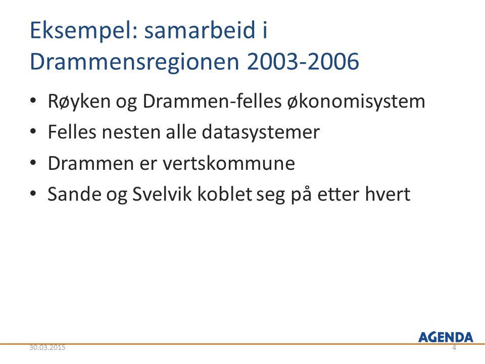 Eksempel: samarbeid i Drammensregionen 2003-2006