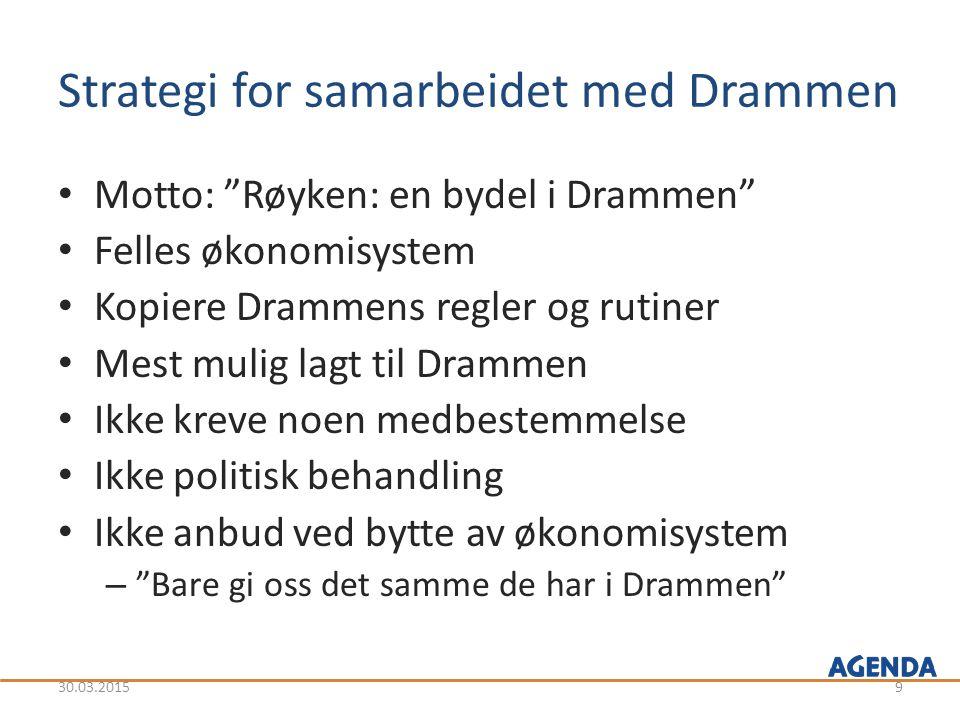 Strategi for samarbeidet med Drammen