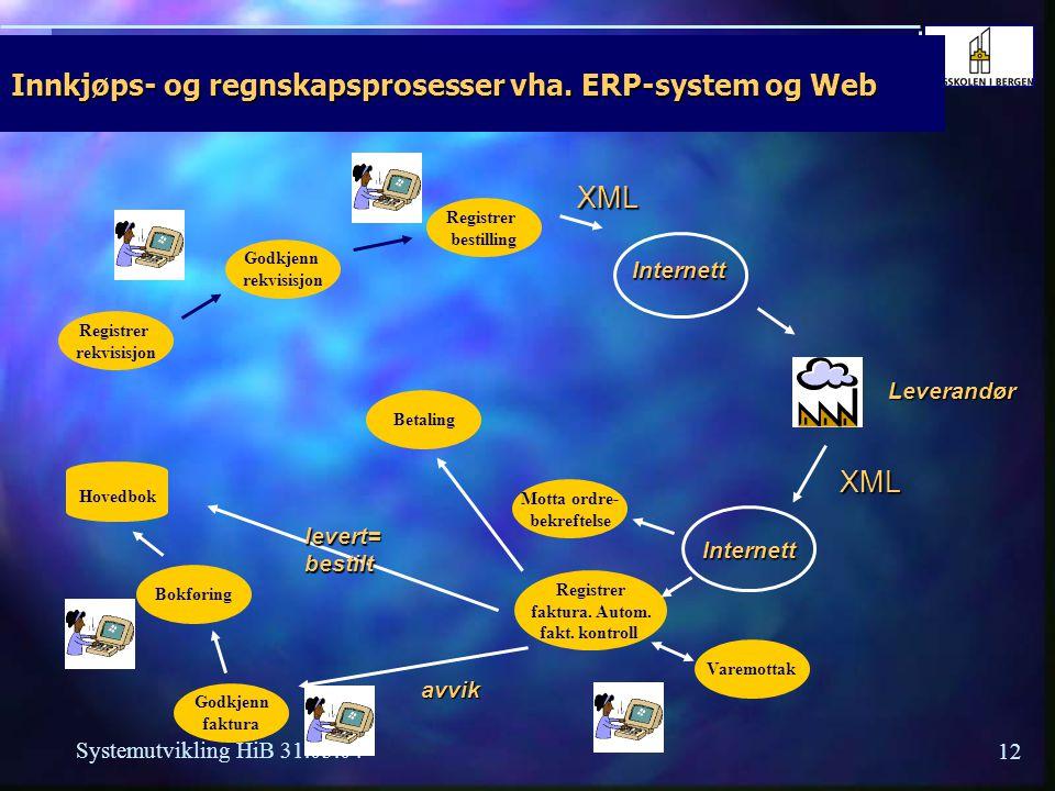 Innkjøps- og regnskapsprosesser vha. ERP-system og Web