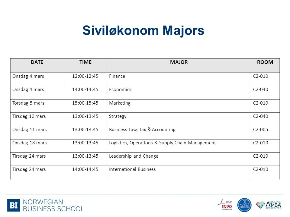 Siviløkonom Majors DATE TIME MAJOR ROOM Onsdag 4 mars 12:00-12:45