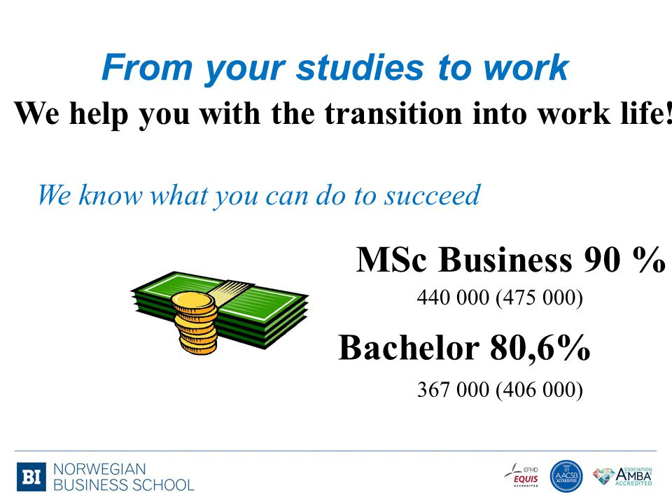 From your studies to work
