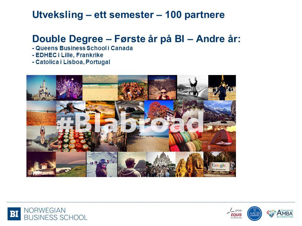 Utveksling – ett semester – 100 partnere Double Degree – Første år på BI – Andre år: - Queens Business School i Canada - EDHEC i Lille, Frankrike - Catolica i Lisboa, Portugal