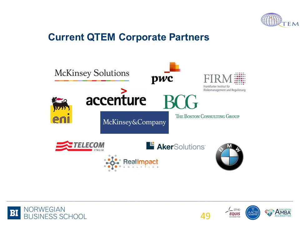 Current QTEM Corporate Partners