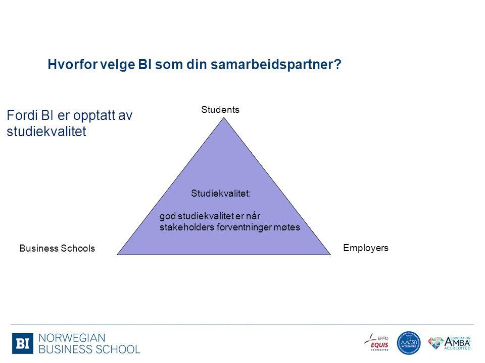 Hvorfor velge BI som din samarbeidspartner
