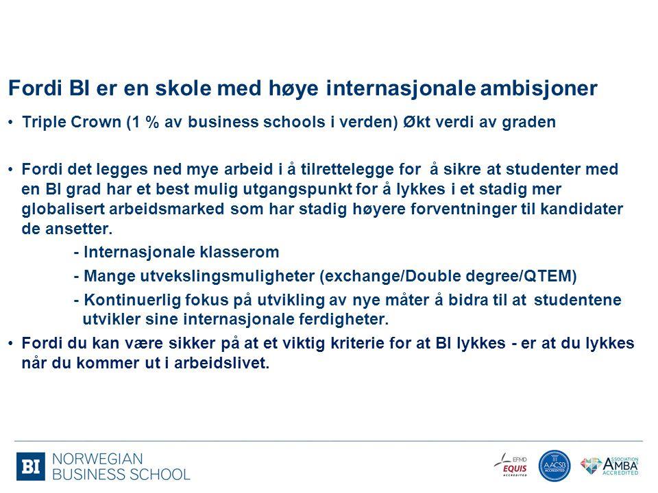 Fordi BI er en skole med høye internasjonale ambisjoner