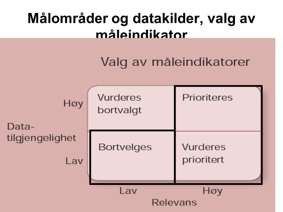 Målområder og datakilder, valg av måleindikator