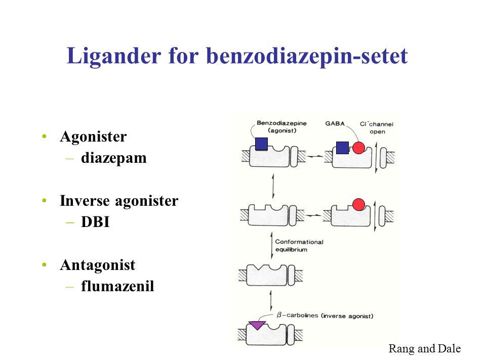 Ligander for benzodiazepin-setet