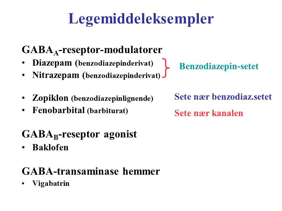Legemiddeleksempler GABAA-reseptor-modulatorer GABAB-reseptor agonist