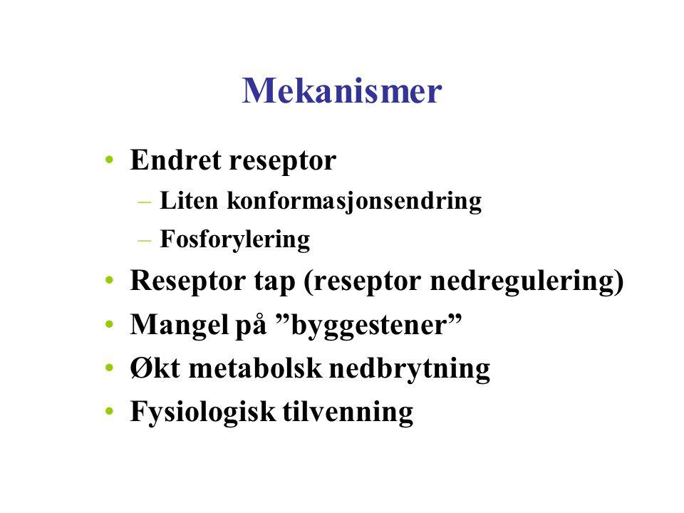 Mekanismer Endret reseptor Reseptor tap (reseptor nedregulering)