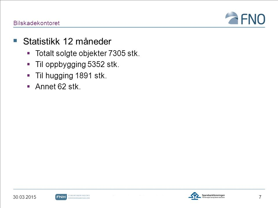 Statistikk 12 måneder Totalt solgte objekter 7305 stk.