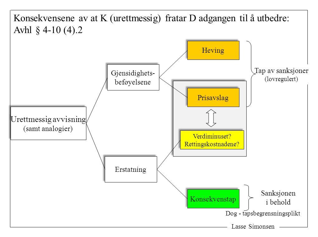 Konsekvensene av at K (urettmessig) fratar D adgangen til å utbedre: