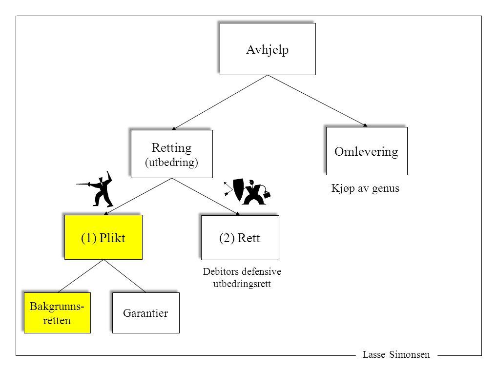 Avhjelp Retting Omlevering (1) Plikt (2) Rett (utbedring)