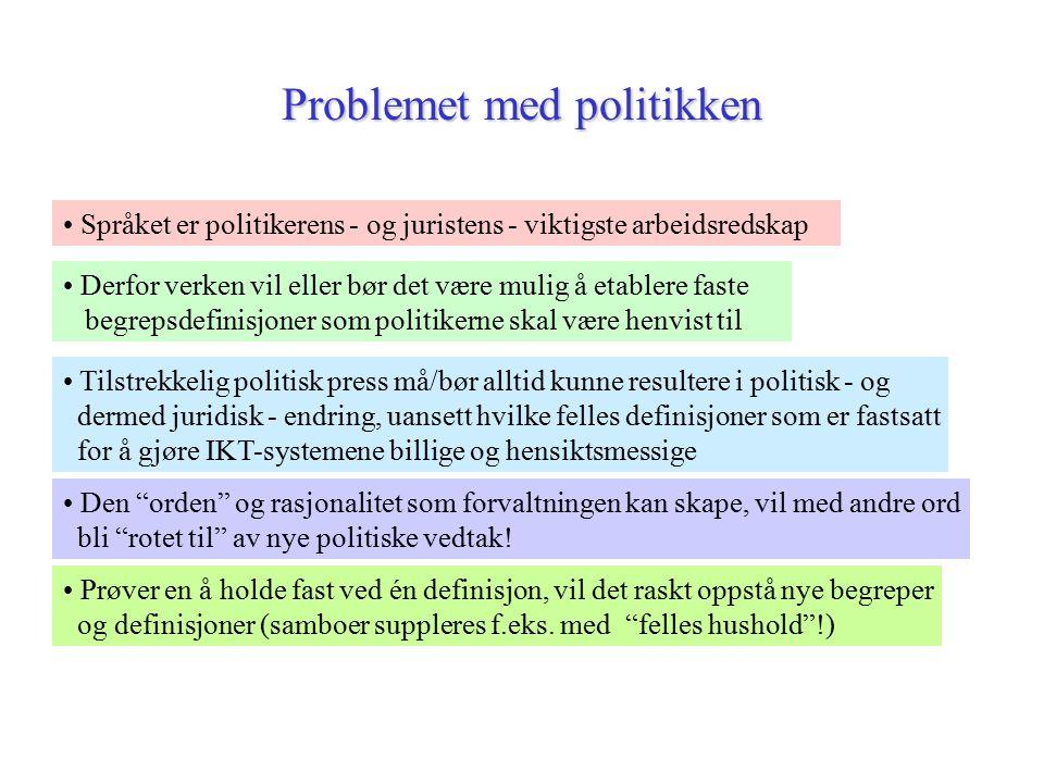 Problemet med politikken