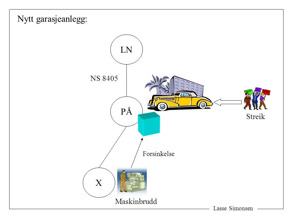 Nytt garasjeanlegg: LN PÅ X NS 8405 Streik Maskinbrudd Forsinkelse